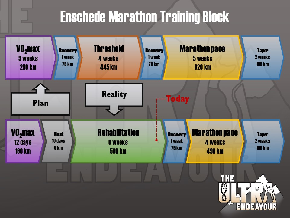 This image has an empty alt attribute; its file name is Marathon-training.jpg